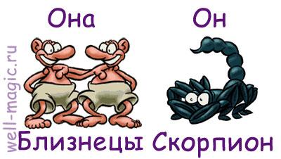 Сексуальный гроскоп скорпион скорпион