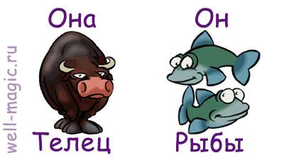 ona-telets-on-ribi-seksualniy-goroskop