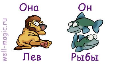 кто из дома 2 под знаком рыбы