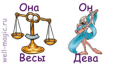 Секс гороскоп по знакам весы и дева