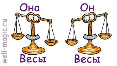 гороскоп на 2015 под знаком весы