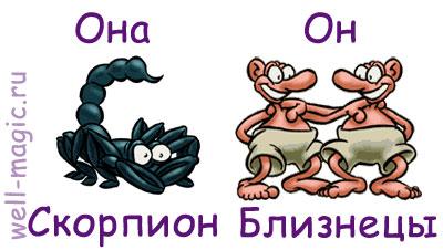 Сексуальный совместимость близнецы и скорпионы