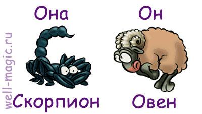 Сексуальный гороскоп совместимости овен скорпион