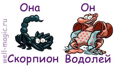 Совместимость знаков водолея и скорпион